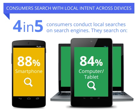 reno seo local search